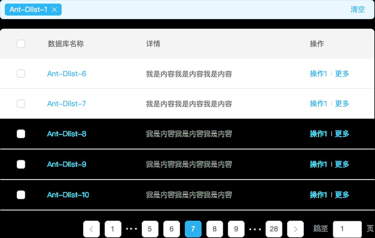 状态二:切换分页后,记录所选的项目